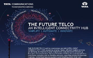 future-telco